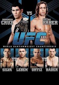 UFC 132: Cruz vs. Faber II
